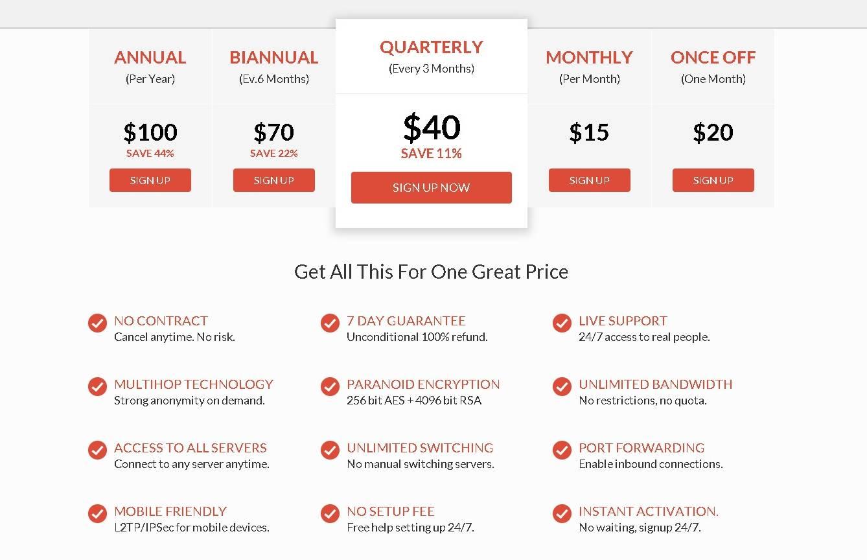 Pricing IVPN